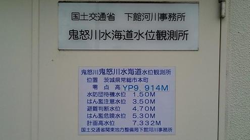 鬼怒川水海道水位観測所 零点高