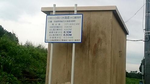 小貝川水海道水位観測所 標識