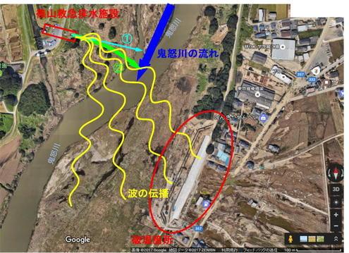 篠山救急排水施設 放流水の伝播